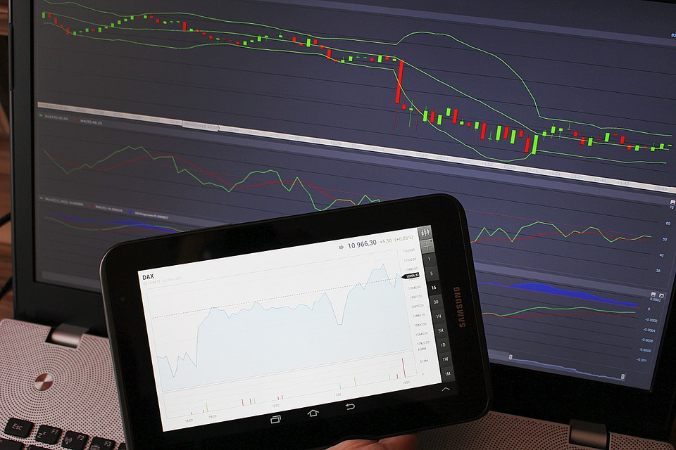 analýza obchodu